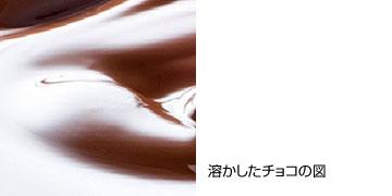 溶かしたチョコの図