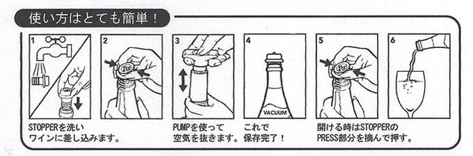 ワインセーバー使用方法